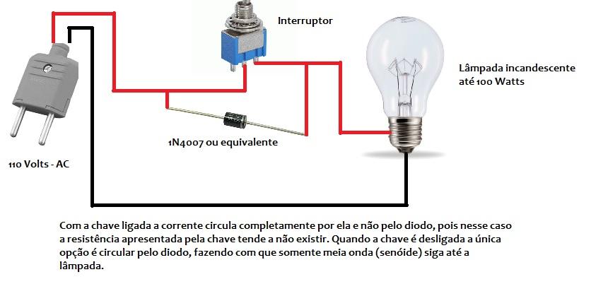 Circuito Corrente Alternada : O funcionamento do diodo em corrente alternada ca